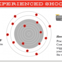 Inexperienced Shooting: How To Correct