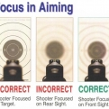 Focus in Aiming